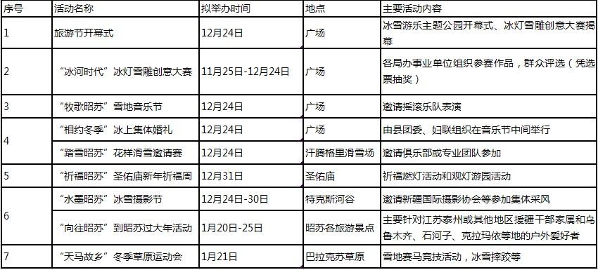 窦县长欢迎马友参加昭苏冰雪旅游节