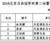 2016北京马协冠军杯第二站赛事公告