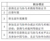 关于发布实施《北京马术协会马术教练注册管理办法》的公告