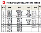 2016北京马协冠军杯第五站赛事公告